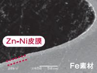 高Ni共析タイプ亜鉛-ニッケル合金めっきプロセス